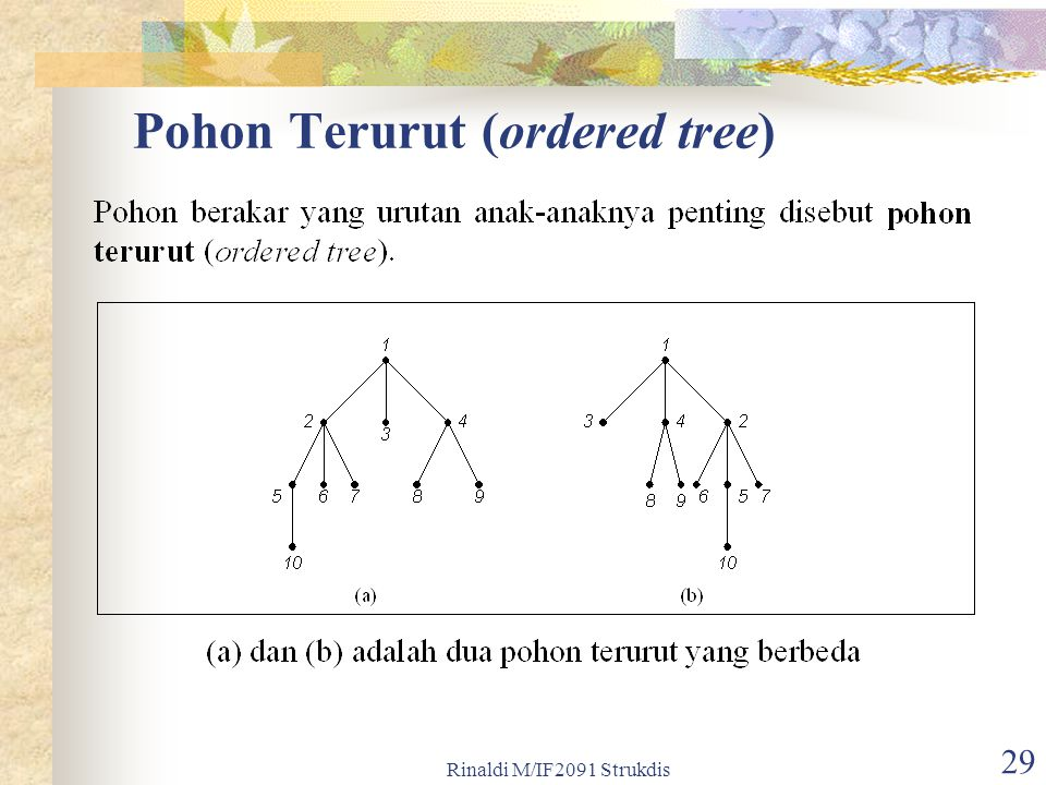 Rinaldi M/IF2091 Strukdis 29 Pohon Terurut (ordered tree)