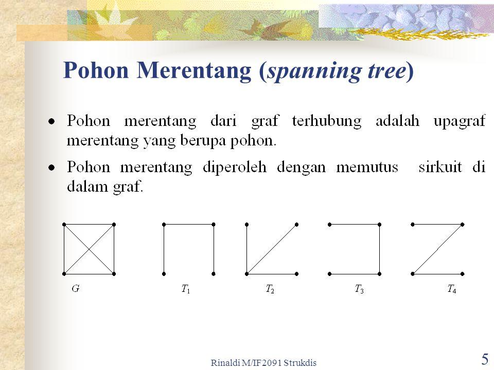 Rinaldi M/IF2091 Strukdis 5 Pohon Merentang (spanning tree)