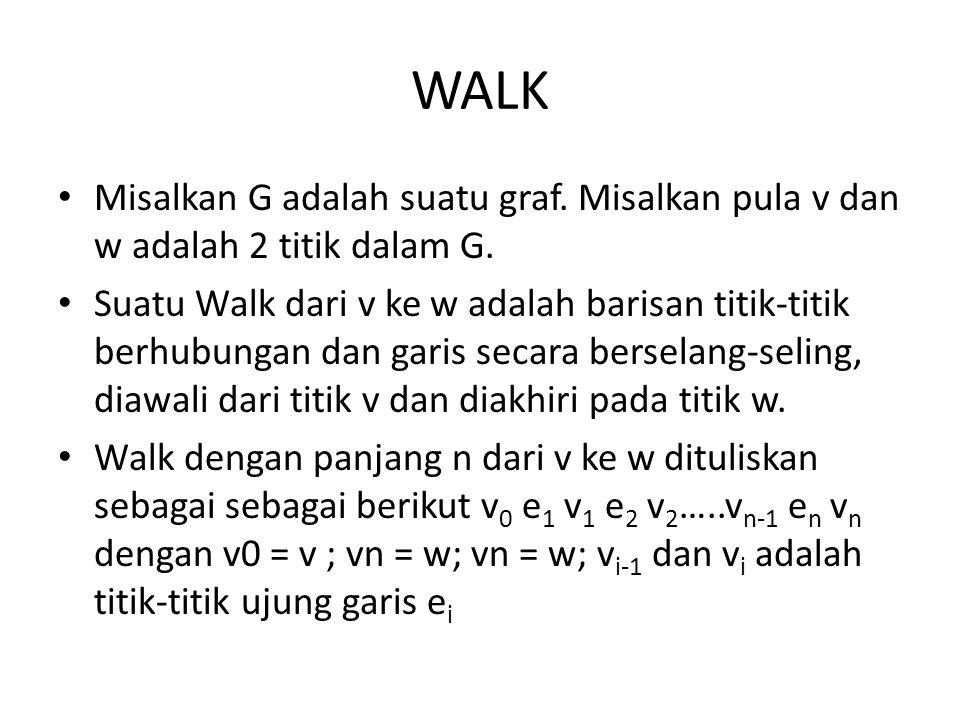 WALK Misalkan G adalah suatu graf. Misalkan pula v dan w adalah 2 titik dalam G. Suatu Walk dari v ke w adalah barisan titik-titik berhubungan dan gar