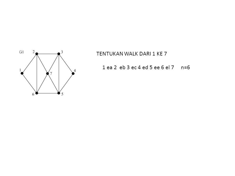 PATH Path dengan panjang n dari v ke w adalah Walk dari v ke w yang semua garisya berbeda.