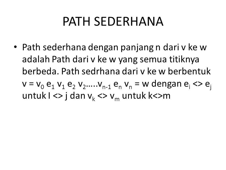 PATH SEDERHANA Path sederhana dengan panjang n dari v ke w adalah Path dari v ke w yang semua titiknya berbeda. Path sedrhana dari v ke w berbentuk v