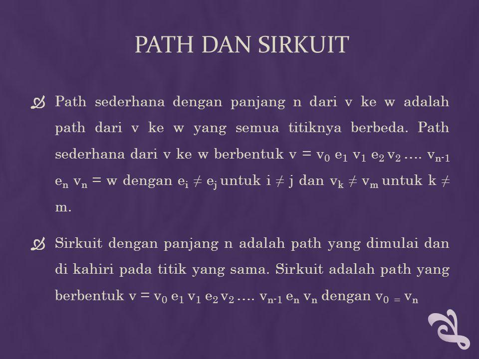 PATH DAN SIRKUIT  Path sederhana dengan panjang n dari v ke w adalah path dari v ke w yang semua titiknya berbeda. Path sederhana dari v ke w berbent