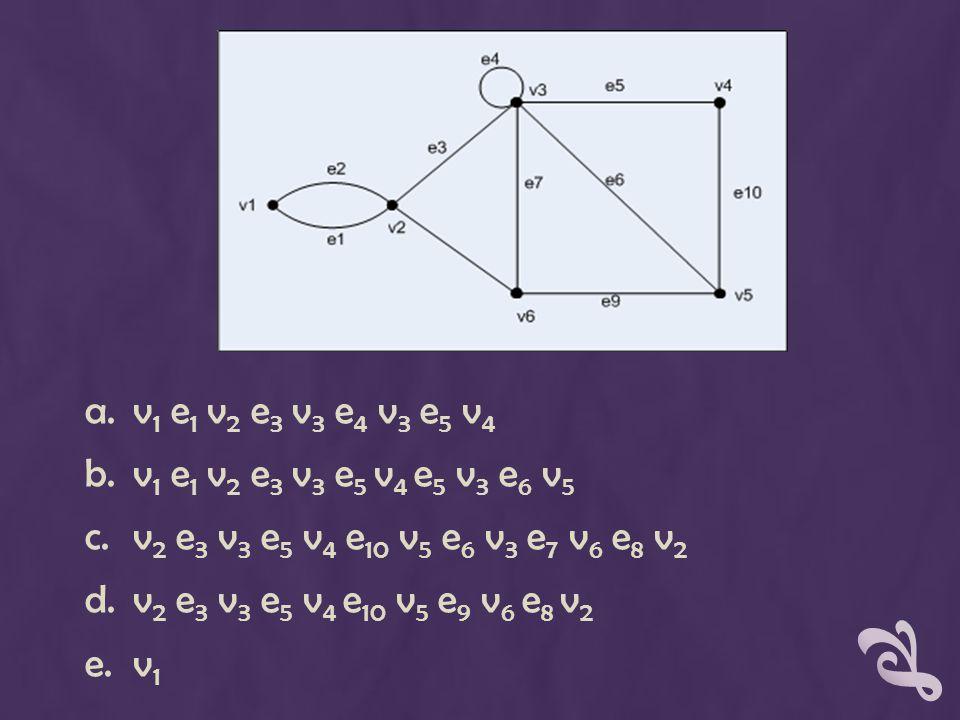 a.v 1 e 1 v 2 e 3 v 3 e 4 v 3 e 5 v 4 b.v 1 e 1 v 2 e 3 v 3 e 5 v 4 e 5 v 3 e 6 v 5 c.v 2 e 3 v 3 e 5 v 4 e 10 v 5 e 6 v 3 e 7 v 6 e 8 v 2 d.v 2 e 3 v