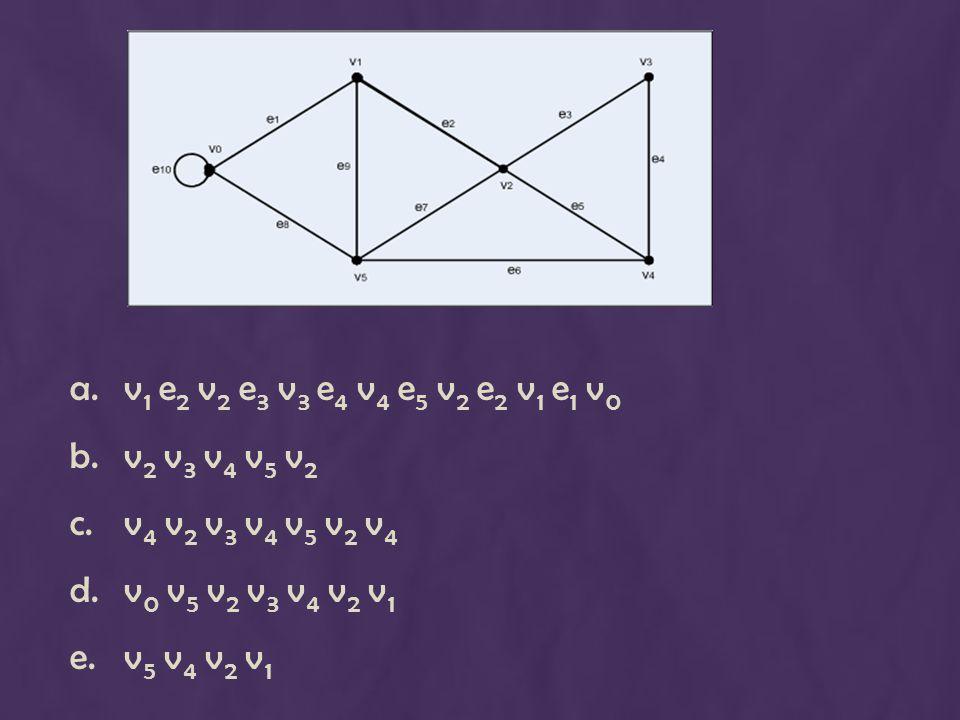 a.v 1 e 2 v 2 e 3 v 3 e 4 v 4 e 5 v 2 e 2 v 1 e 1 v 0 b.v 2 v 3 v 4 v 5 v 2 c.v 4 v 2 v 3 v 4 v 5 v 2 v 4 d.v 0 v 5 v 2 v 3 v 4 v 2 v 1 e.v 5 v 4 v 2