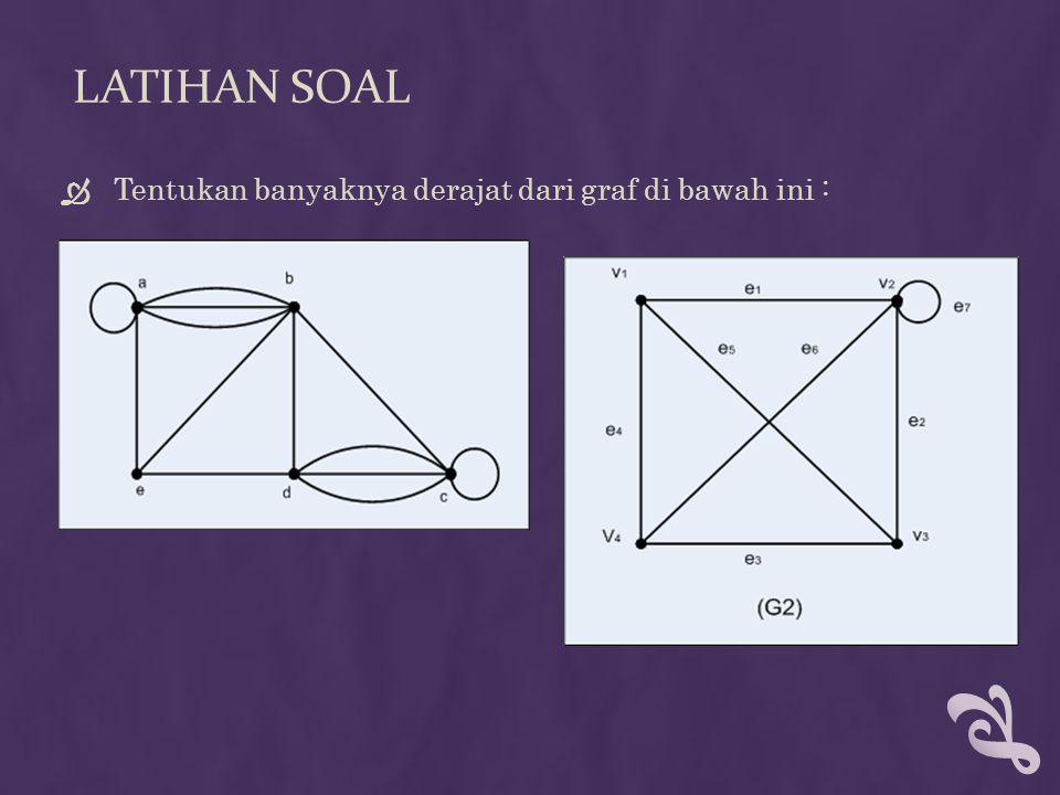 LATIHAN SOAL  Gambarlah Graf dengan spesifikasi dibawah ini (jika ada) : a.Graf dengan 4 titik yang masing – masing berderajat 1, 1, 2 dan 3.
