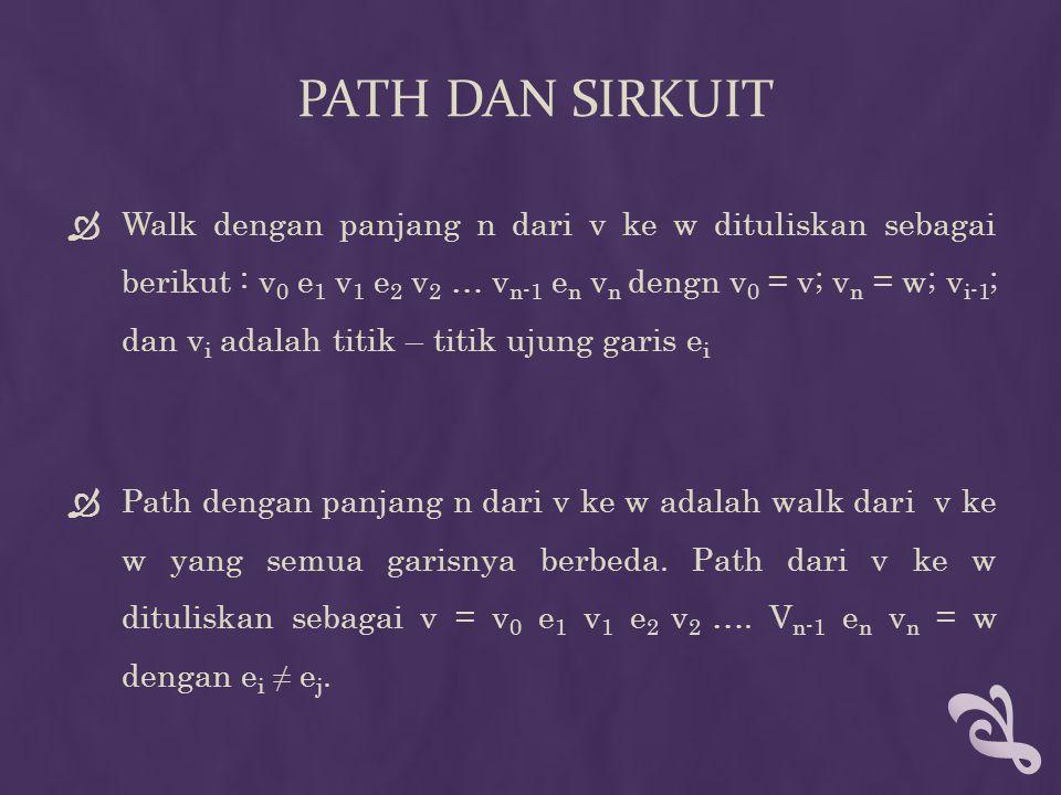 PATH DAN SIRKUIT  Walk dengan panjang n dari v ke w dituliskan sebagai berikut : v 0 e 1 v 1 e 2 v 2 … v n-1 e n v n dengn v 0 = v; v n = w; v i-1 ;