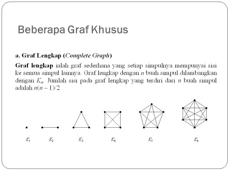Beberapa Graf Khusus 37