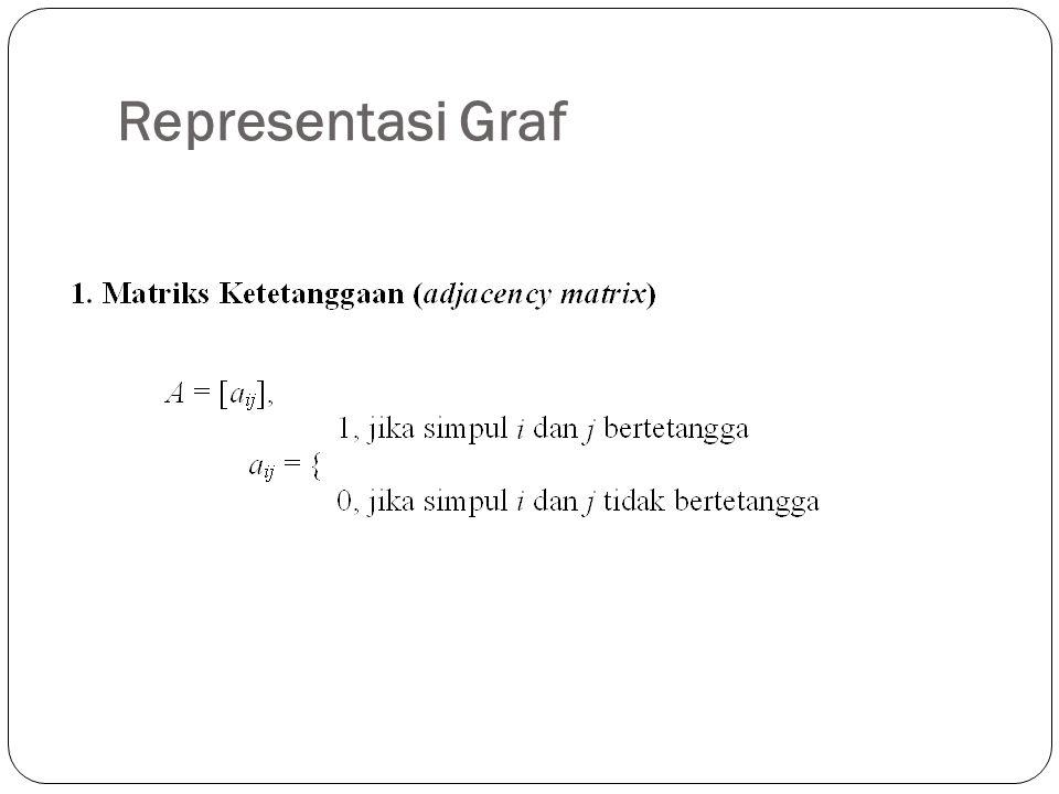 Representasi Graf 42