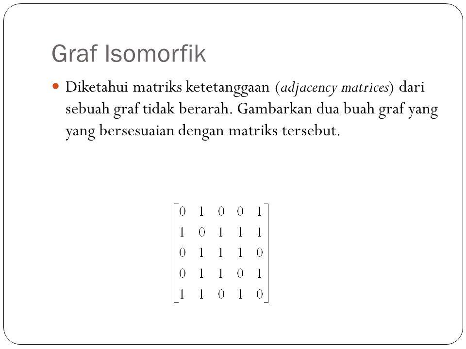 Graf Isomorfik 48 Diketahui matriks ketetanggaan (adjacency matrices) dari sebuah graf tidak berarah. Gambarkan dua buah graf yang yang bersesuaian de