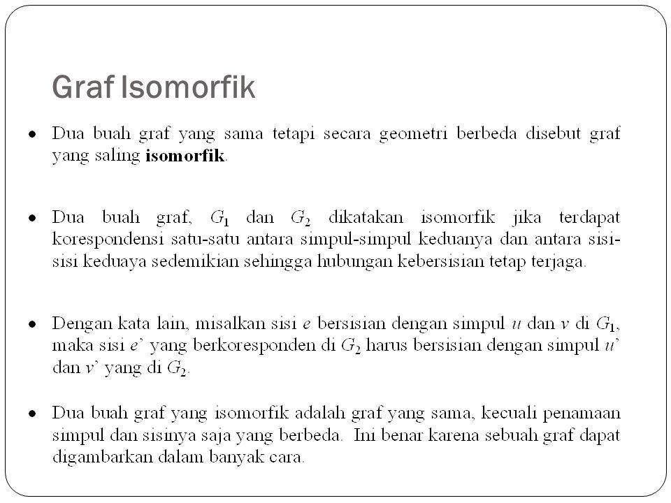 Graf Isomorfik 50