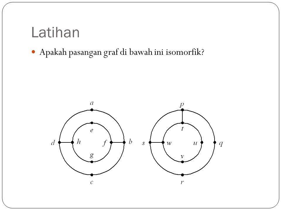 Latihan 55 Apakah pasangan graf di bawah ini isomorfik?