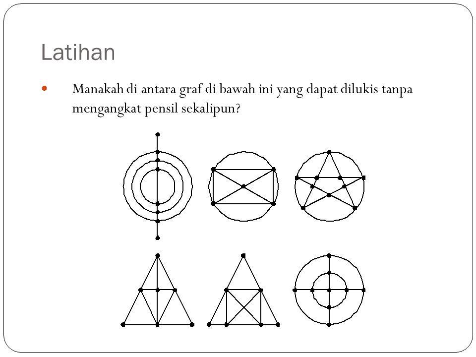 Latihan 61 Manakah di antara graf di bawah ini yang dapat dilukis tanpa mengangkat pensil sekalipun?
