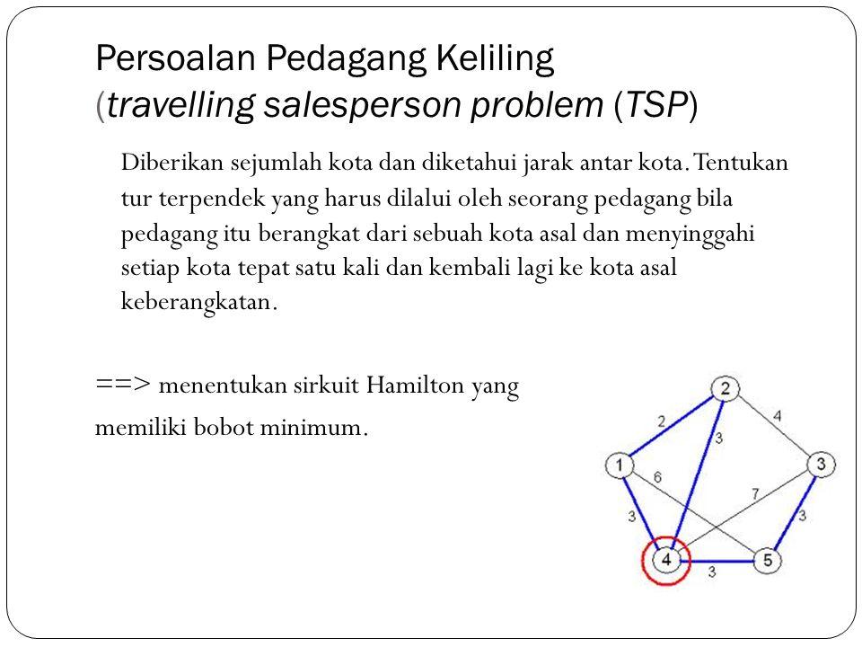 Persoalan Pedagang Keliling (travelling salesperson problem (TSP) 69 Diberikan sejumlah kota dan diketahui jarak antar kota. Tentukan tur terpendek ya