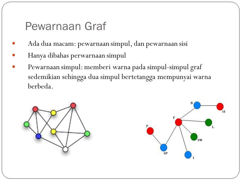 Pewarnaan Graf 78 Ada dua macam: pewarnaan simpul, dan pewarnaan sisi Hanya dibahas perwarnaan simpul Pewarnaan simpul: memberi warna pada simpul-simp