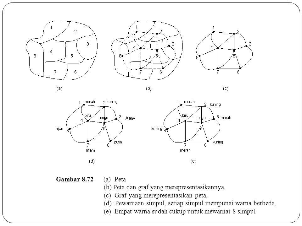 83 Gambar 8.72 (a) Peta (b) Peta dan graf yang merepresentasikannya, (c) Graf yang merepresentasikan peta, (d) Pewarnaan simpul, setiap simpul mempuna