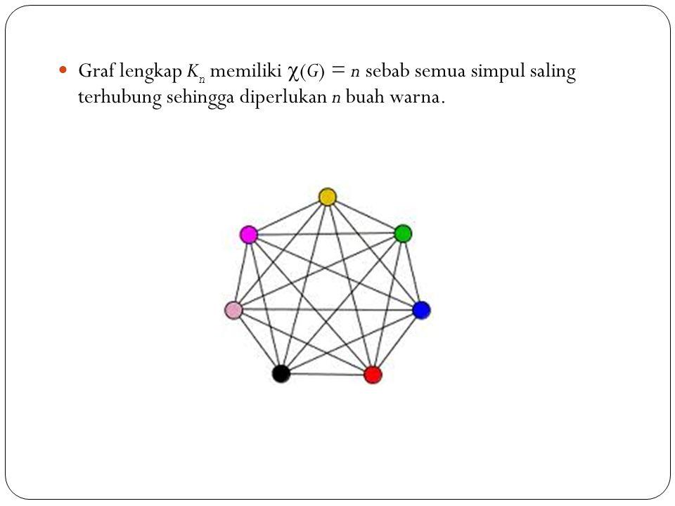 86 Graf lengkap K n memiliki  (G) = n sebab semua simpul saling terhubung sehingga diperlukan n buah warna.