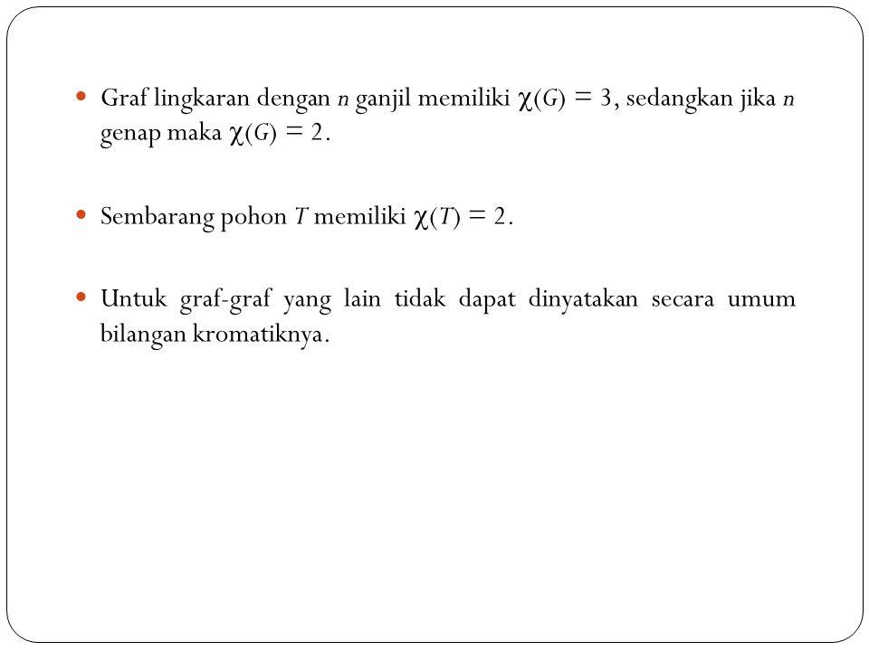 88 Graf lingkaran dengan n ganjil memiliki  (G) = 3, sedangkan jika n genap maka  (G) = 2. Sembarang pohon T memiliki  (T) = 2. Untuk graf-graf yan