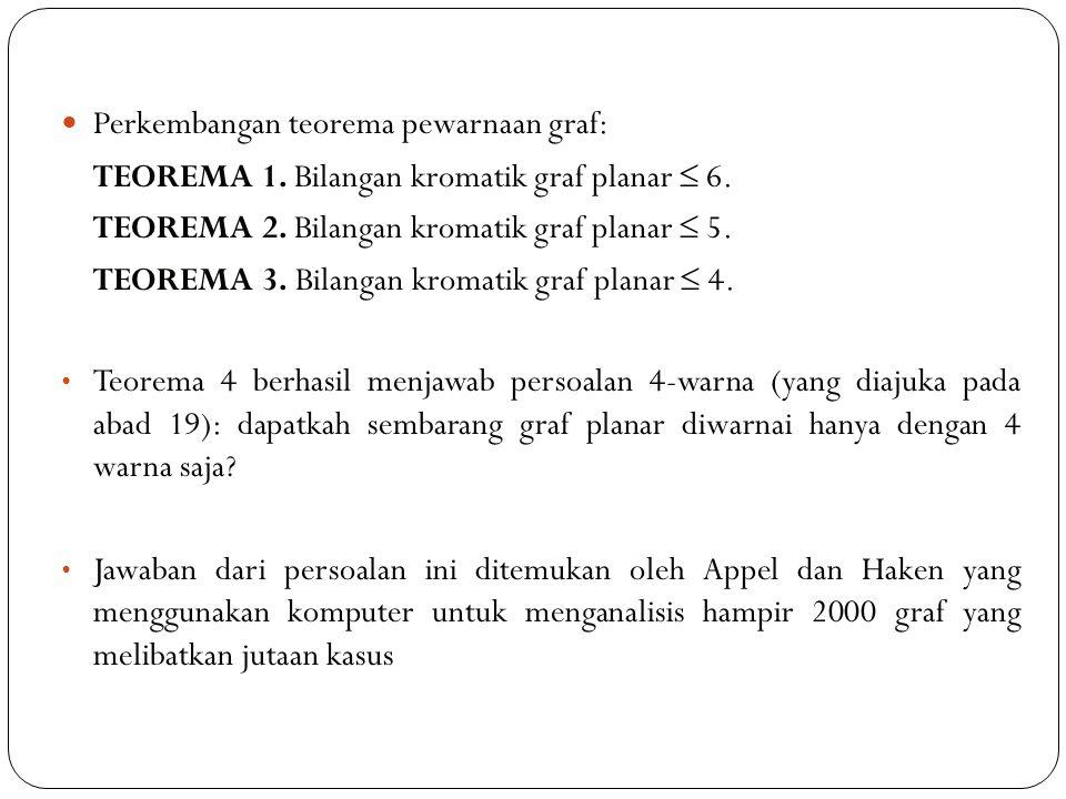 89 Perkembangan teorema pewarnaan graf: TEOREMA 1. Bilangan kromatik graf planar  6. TEOREMA 2. Bilangan kromatik graf planar  5. TEOREMA 3. Bilanga
