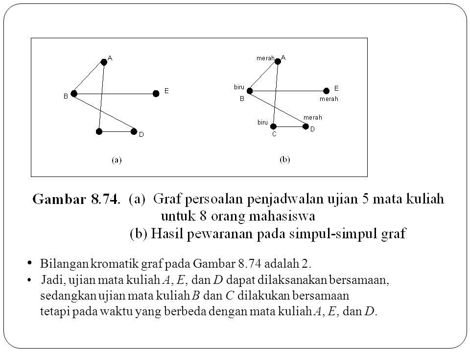 93 Bilangan kromatik graf pada Gambar 8.74 adalah 2. Jadi, ujian mata kuliah A, E, dan D dapat dilaksanakan bersamaan, sedangkan ujian mata kuliah B d