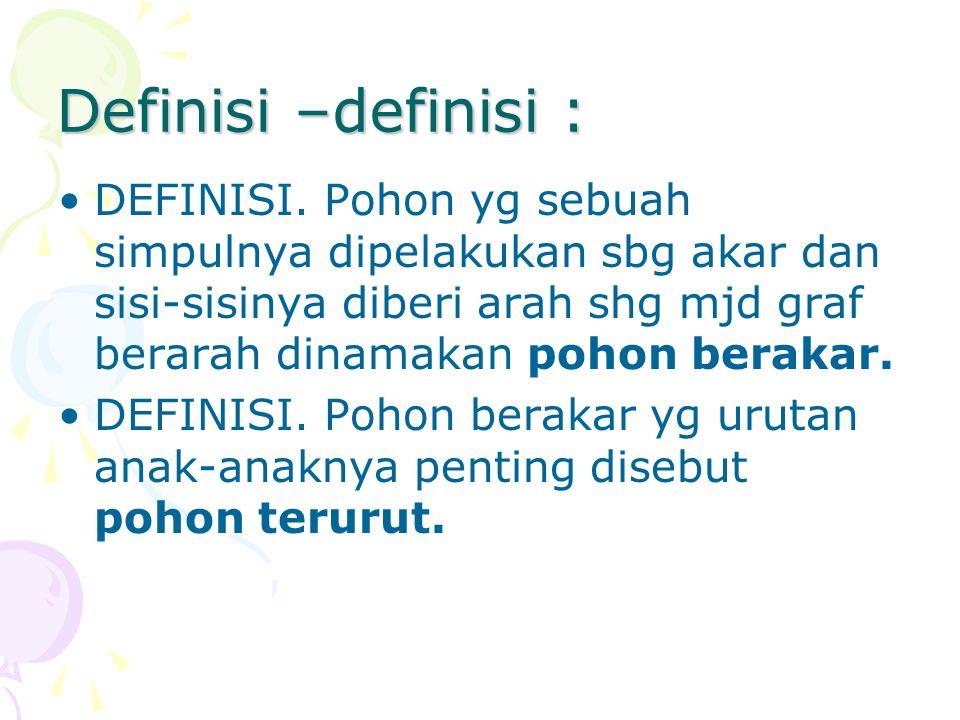 Definisi –definisi : DEFINISI. Pohon yg sebuah simpulnya dipelakukan sbg akar dan sisi-sisinya diberi arah shg mjd graf berarah dinamakan pohon beraka