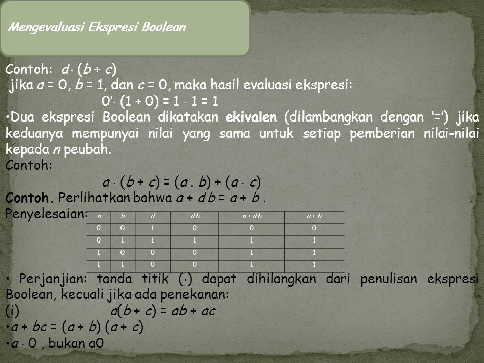 Mengevaluasi Ekspresi Boolean Contoh: a'  (b + c) jika a = 0, b = 1, dan c = 0, maka hasil evaluasi ekspresi: 0'  (1 + 0) = 1  1 = 1 Dua ekspresi B