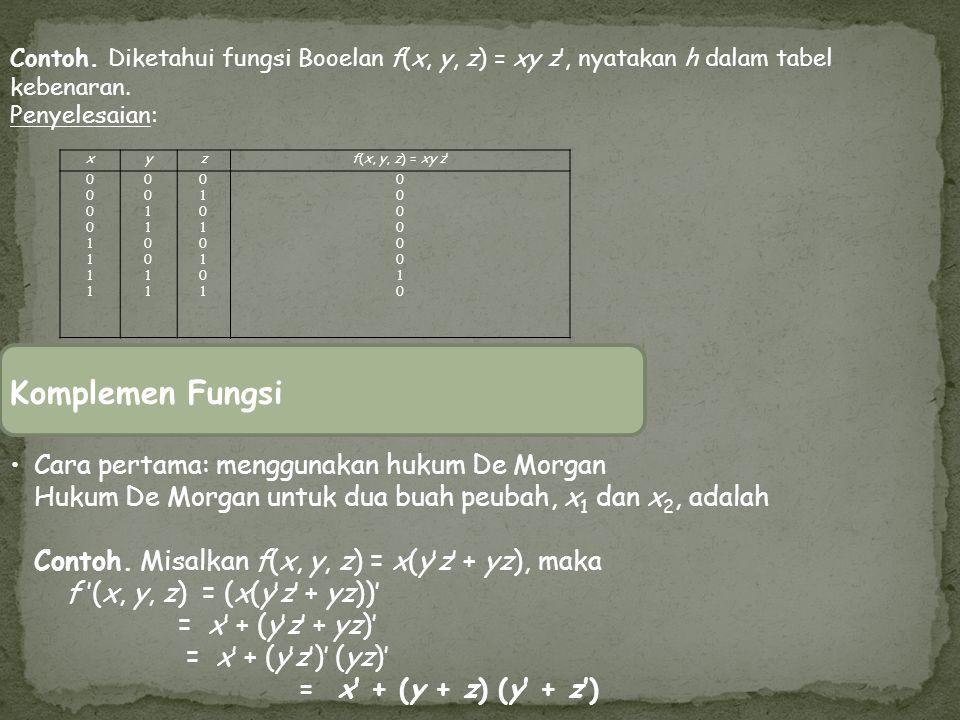 xyzf(x, y, z) = xy z' 0000111100001111 0011001100110011 0101010101010101 0000001000000010 Contoh. Diketahui fungsi Booelan f(x, y, z) = xy z', nyataka