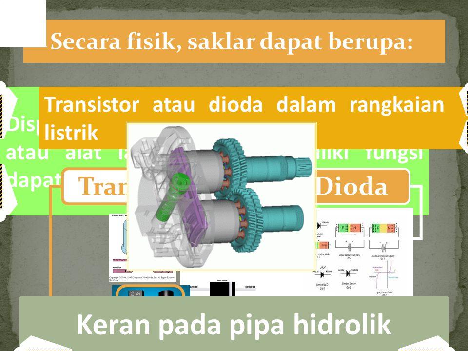 Dispatcher; pada alat-alat rumah tangga, atau alat lainnya yang memiliki fungsi dapat melewatkan/ menghambat aliran. Secara fisik, saklar dapat berupa