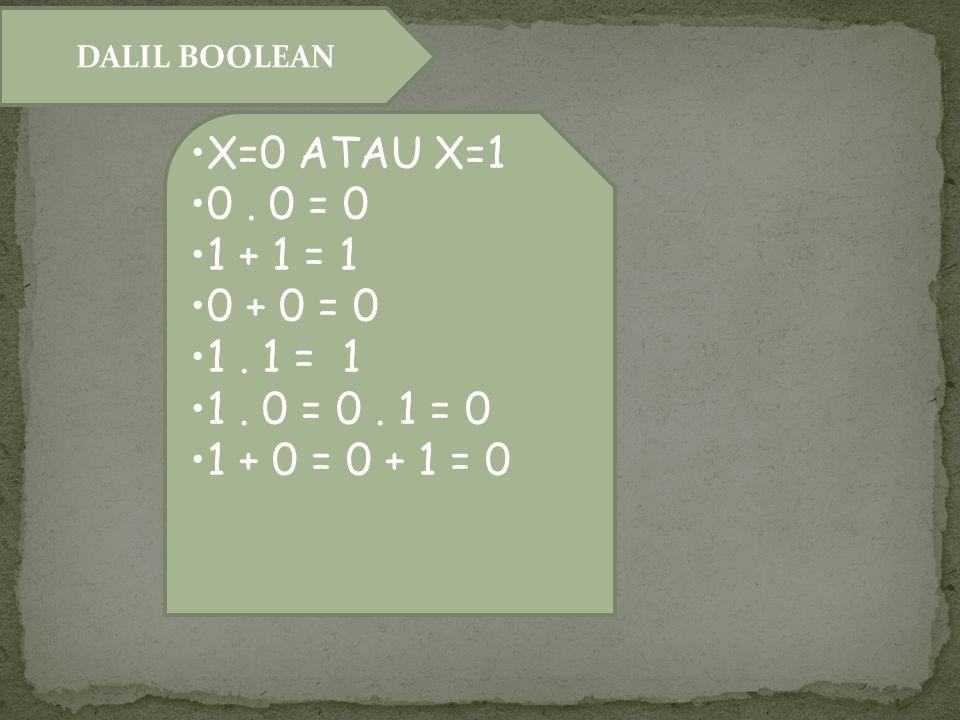 DALIL BOOLEAN X=0 ATAU X=1 0. 0 = 0 1 + 1 = 1 0 + 0 = 0 1. 1 = 1 1. 0 = 0. 1 = 0 1 + 0 = 0 + 1 = 0