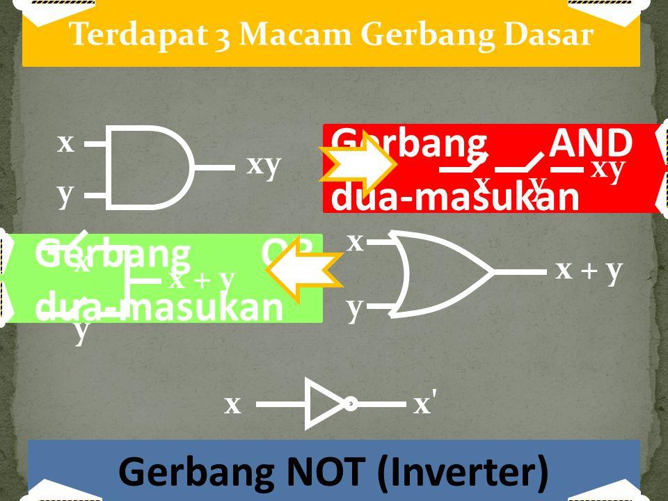 Terdapat 3 Macam Gerbang Dasar Gerbang AND dua-masukan Gerbang NOT (Inverter) Gerbang OR dua-masukan x y xy x y x + y xx' xy xy x x + y y