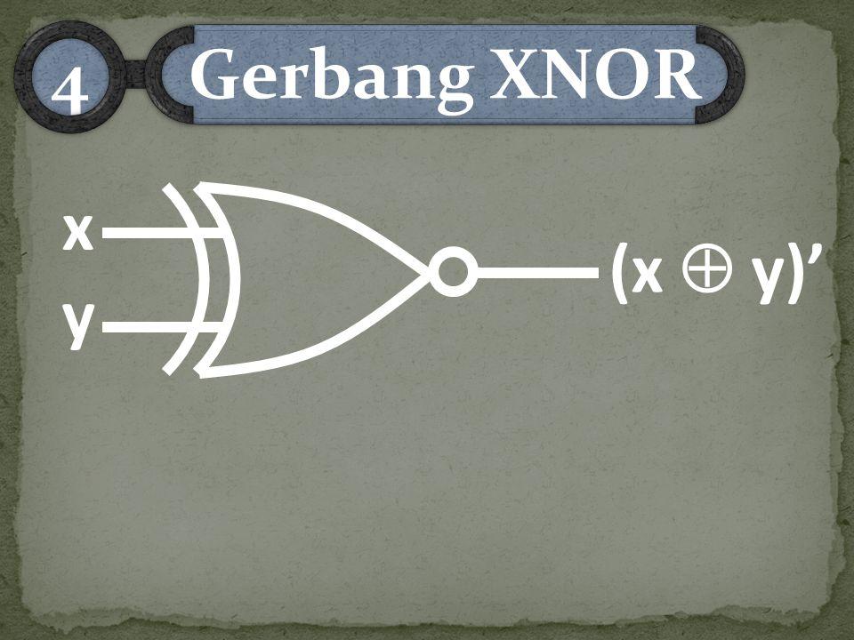 Gerbang XNOR 44 x y (x  y)'