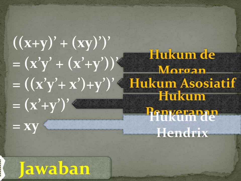 Jawaban ((x+y)' + (xy)')' Hukum de Morgan = (x'y' + (x'+y'))' Hukum Asosiatif = ((x'y'+ x')+y')' Hukum Penyerapan = (x'+y')' Hukum de Hendrix Hukum de