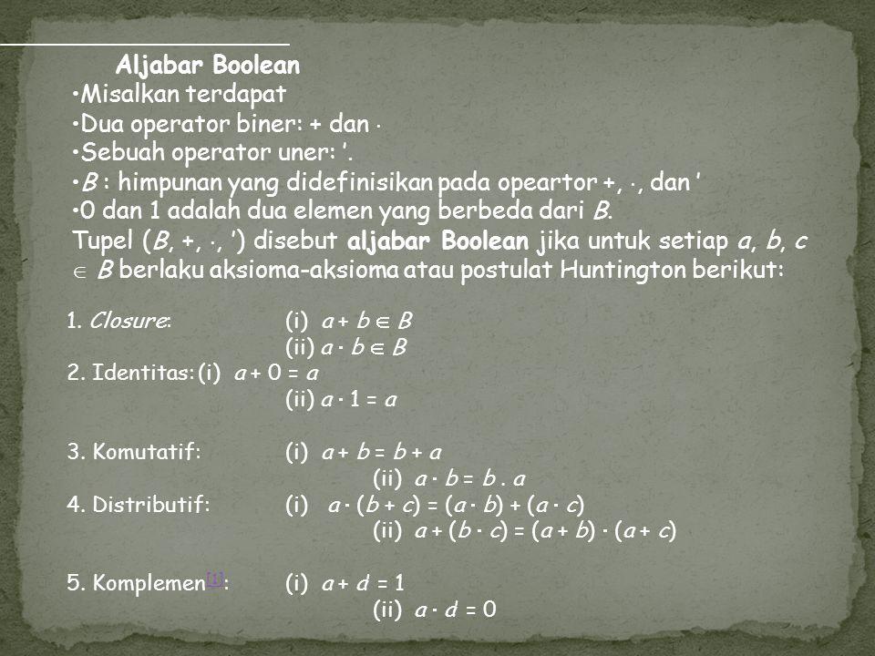Aljabar Boolean Misalkan terdapat Dua operator biner: + dan  Sebuah operator uner: '. B : himpunan yang didefinisikan pada opeartor +, , dan ' 0 dan