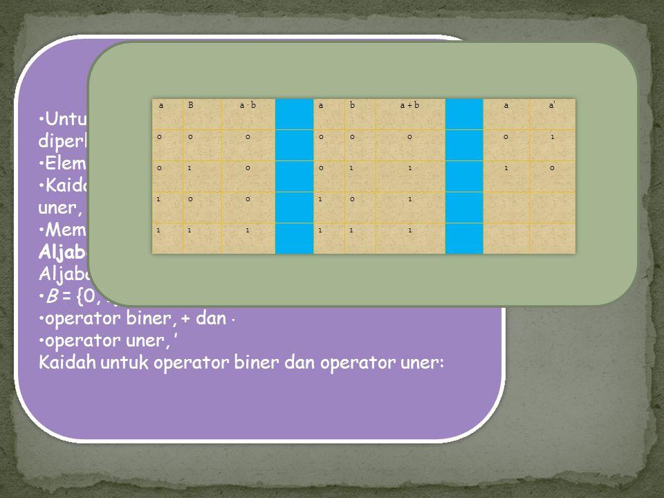 Untuk mempunyai sebuah aljabar Boolean, harus diperlihatkan: Elemen-elemen himpunan B, Kaidah operasi untuk operator biner dan operator uner, Memenuhi