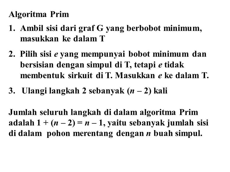 Algoritma Prim 1.Ambil sisi dari graf G yang berbobot minimum, masukkan ke dalam T 2. Pilih sisi e yang mempunyai bobot minimum dan bersisian dengan s