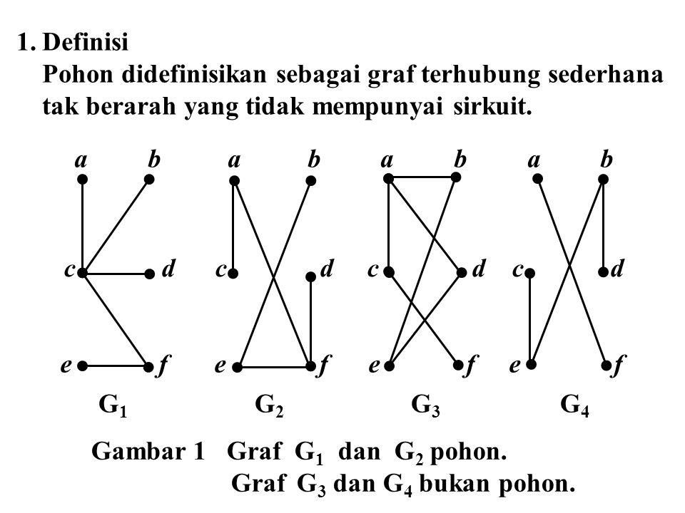 1.Definisi Pohon didefinisikan sebagai graf terhubung sederhana tak berarah yang tidak mempunyai sirkuit. Gambar 1 Graf G 1 dan G 2 pohon. Graf G 3 da