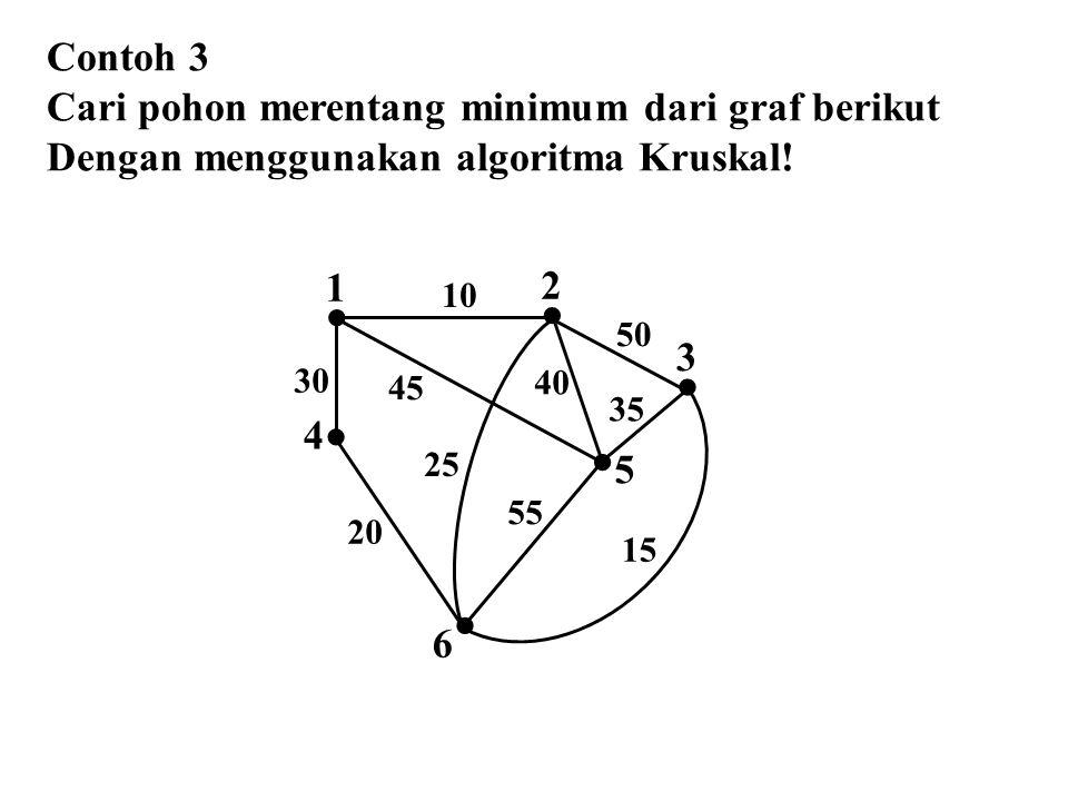 Contoh 3 Cari pohon merentang minimum dari graf berikut Dengan menggunakan algoritma Kruskal!  2  1  4  3  5  6 10 50 45 30 25 40 35 55 15 20