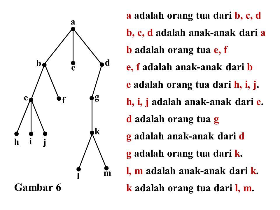 a adalah orang tua dari b, c, d b, c, d adalah anak-anak dari a b adalah orang tua e, f e, f adalah anak-anak dari b e adalah orang tua dari h, i, j.