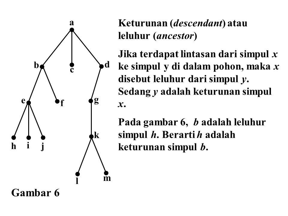 e a f d b c g h i j m l k Gambar 6 Keturunan (descendant) atau leluhur (ancestor) Jika terdapat lintasan dari simpul x ke simpul y di dalam pohon, mak