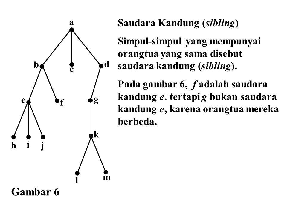 e a f d b c g h i j m l k Gambar 6 Saudara Kandung (sibling) Simpul-simpul yang mempunyai orangtua yang sama disebut saudara kandung (sibling). Pada g