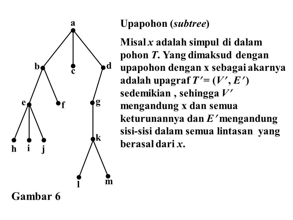e a f d b c g h i j m l k Gambar 6 Upapohon (subtree) Misal x adalah simpul di dalam pohon T. Yang dimaksud dengan upapohon dengan x sebagai akarnya a