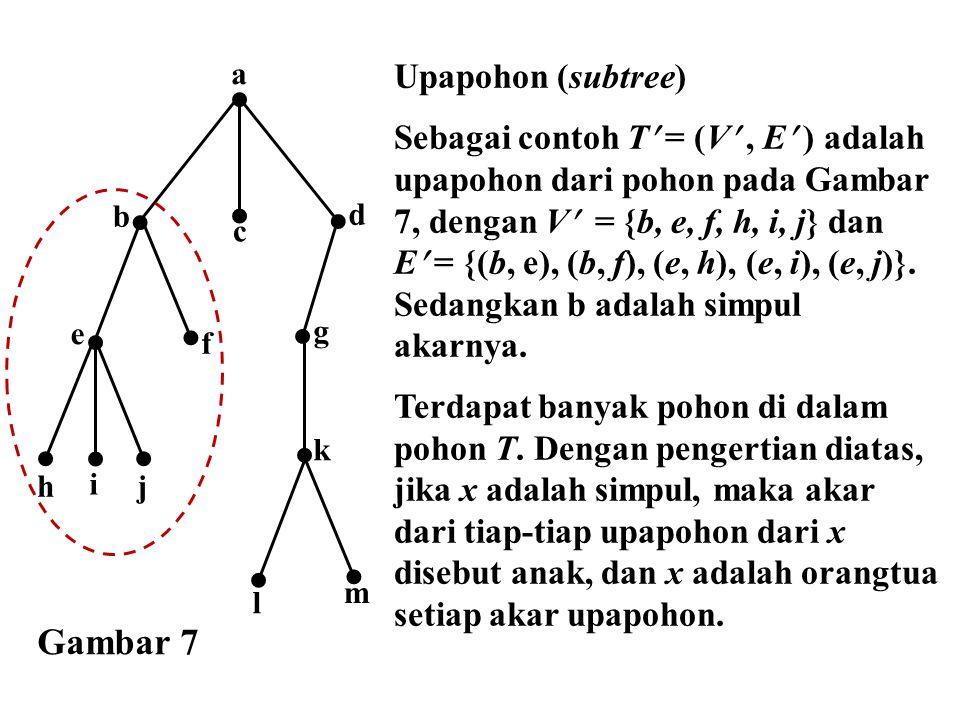 e a f d b c g h i j m l k Gambar 7 Upapohon (subtree) Sebagai contoh T = (V, E ) adalah upapohon dari pohon pada Gambar 7, dengan V = {b, e, f, h, i,