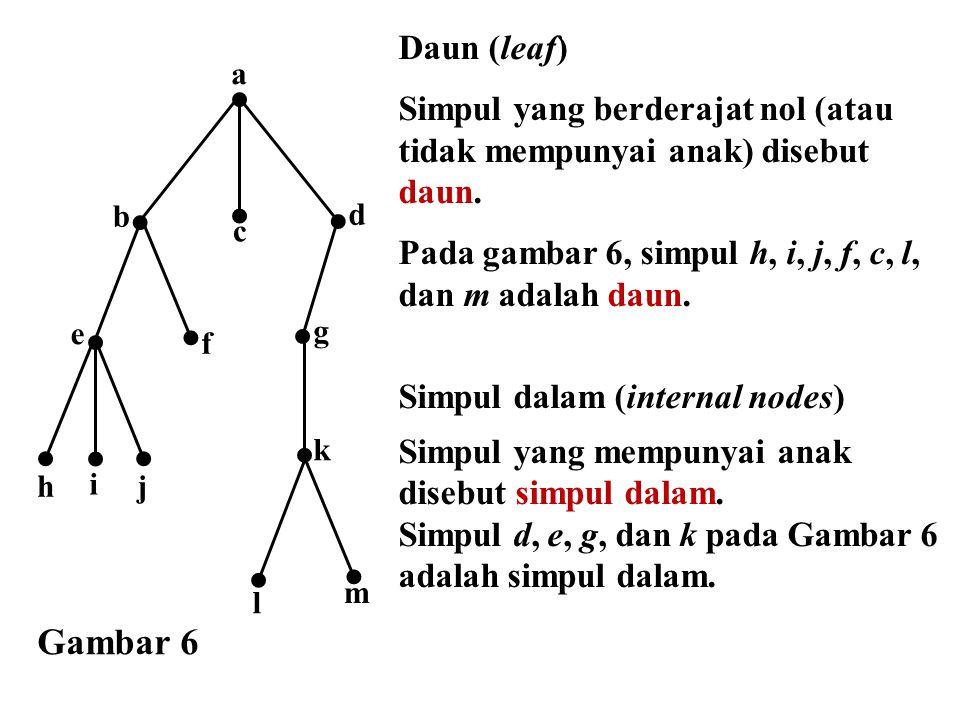 e a f d b c g h i j m l k Gambar 6 Daun (leaf) Simpul yang berderajat nol (atau tidak mempunyai anak) disebut daun. Pada gambar 6, simpul h, i, j, f,