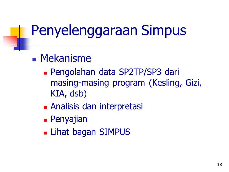 13 Mekanisme Pengolahan data SP2TP/SP3 dari masing-masing program (Kesling, Gizi, KIA, dsb) Analisis dan interpretasi Penyajian Lihat bagan SIMPUS Pen