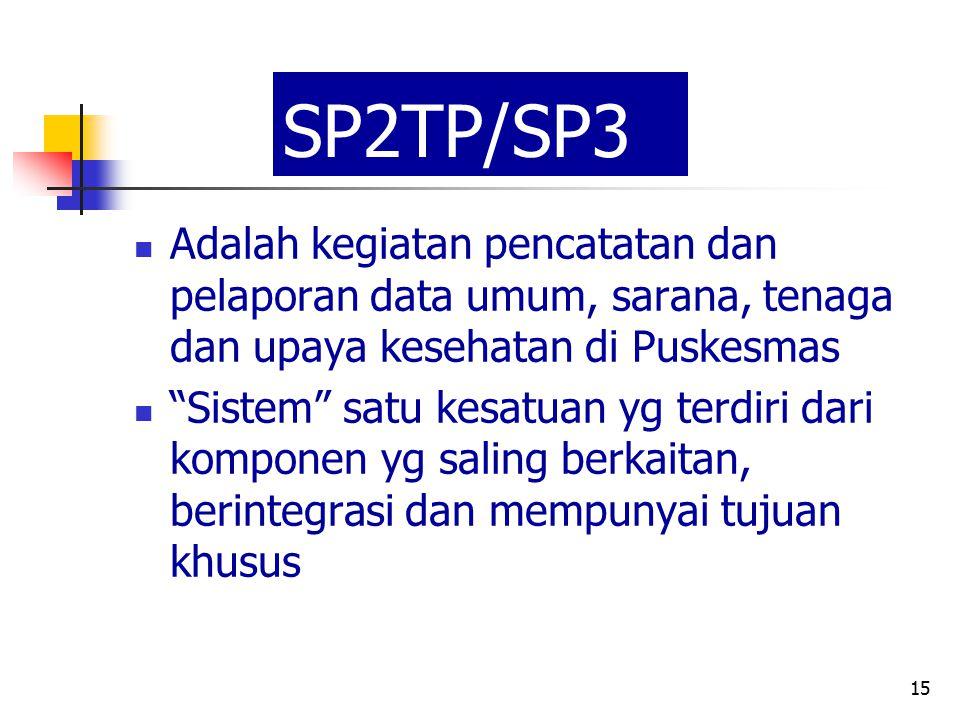 "15 SP2TP/SP3 Adalah kegiatan pencatatan dan pelaporan data umum, sarana, tenaga dan upaya kesehatan di Puskesmas ""Sistem"" satu kesatuan yg terdiri dar"