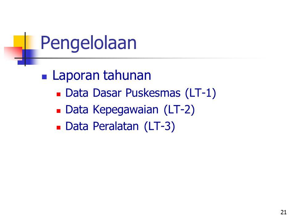 21 Pengelolaan Laporan tahunan Data Dasar Puskesmas (LT-1) Data Kepegawaian (LT-2) Data Peralatan (LT-3)