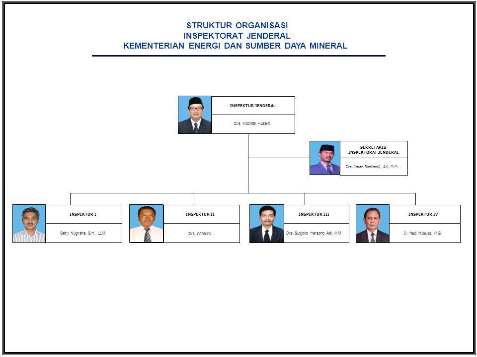 INSPEKTUR JENDERAL SEKRETARIS INSPEKTORAT JENDERAL Drs. Iman Rochendi, AK, M.M.. INSPEKTUR II INSPEKTUR III Drs. Sudjoko Harsono Adi, MM INSPEKTUR IV