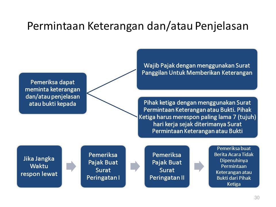 Permintaan Keterangan dan/atau Penjelasan Pemeriksa dapat meminta keterangan dan/atau penjelasan atau bukti kepada Wajib Pajak dengan menggunakan Sura