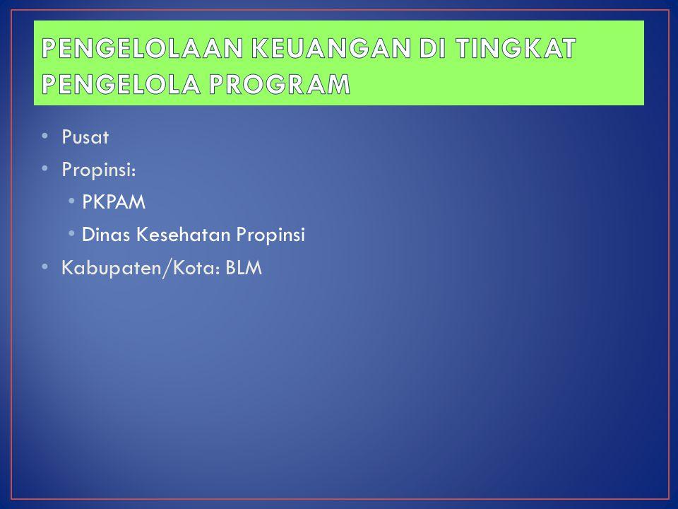 Pusat Propinsi: PKPAM Dinas Kesehatan Propinsi Kabupaten/Kota: BLM