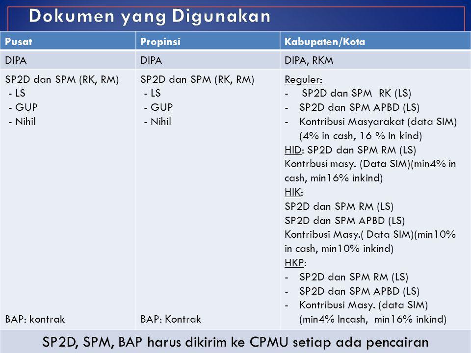 PusatPropinsiKabupaten/Kota DIPA DIPA, RKM SP2D dan SPM (RK, RM) - LS - GUP - Nihil BAP: kontrak SP2D dan SPM (RK, RM) - LS - GUP - Nihil BAP: Kontrak Reguler: - SP2D dan SPM RK (LS) -SP2D dan SPM APBD (LS) -Kontribusi Masyarakat (data SIM) (4% in cash, 16 % In kind) HID: SP2D dan SPM RM (LS) Kontrbusi masy.