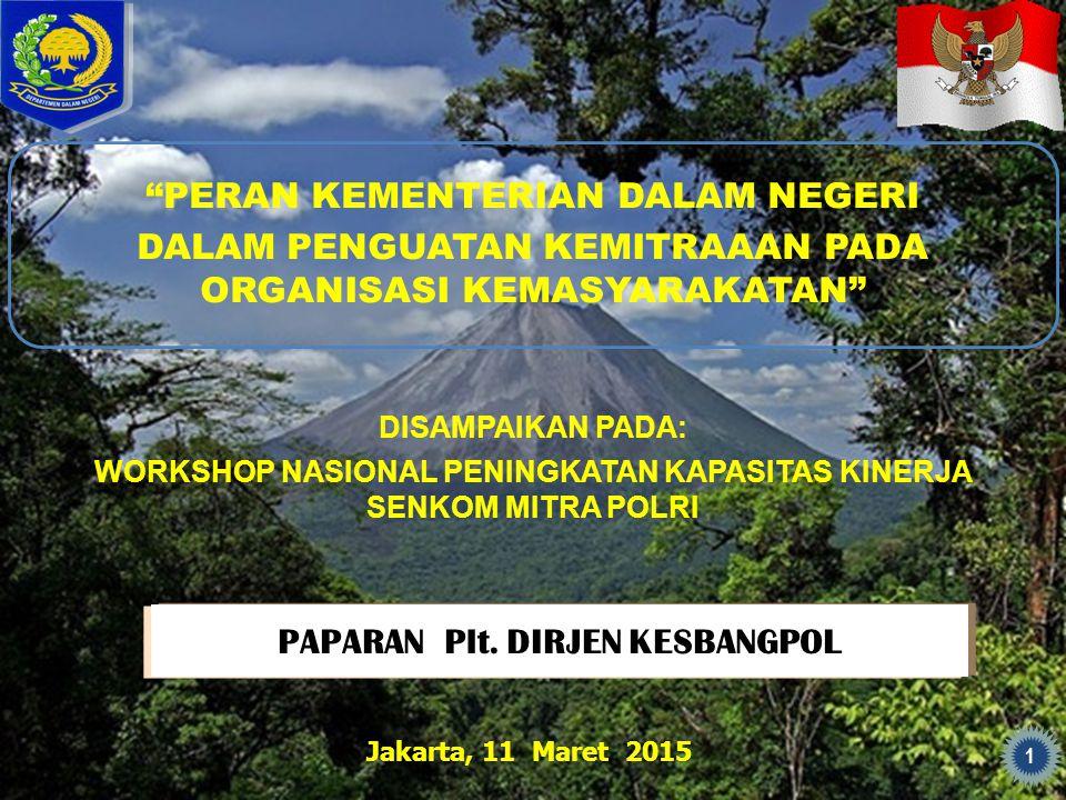 BIODATA 1.Nama : Drs.Indra Baskoro, M.Si.